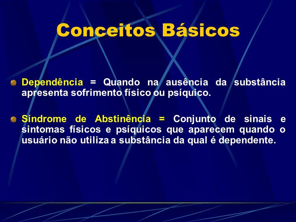 Conceitos Básicos Dependência = Quando na ausência da substância apresenta sofrimento físico ou psíquico. Síndrome de Abstinência = Conjunto de sinais