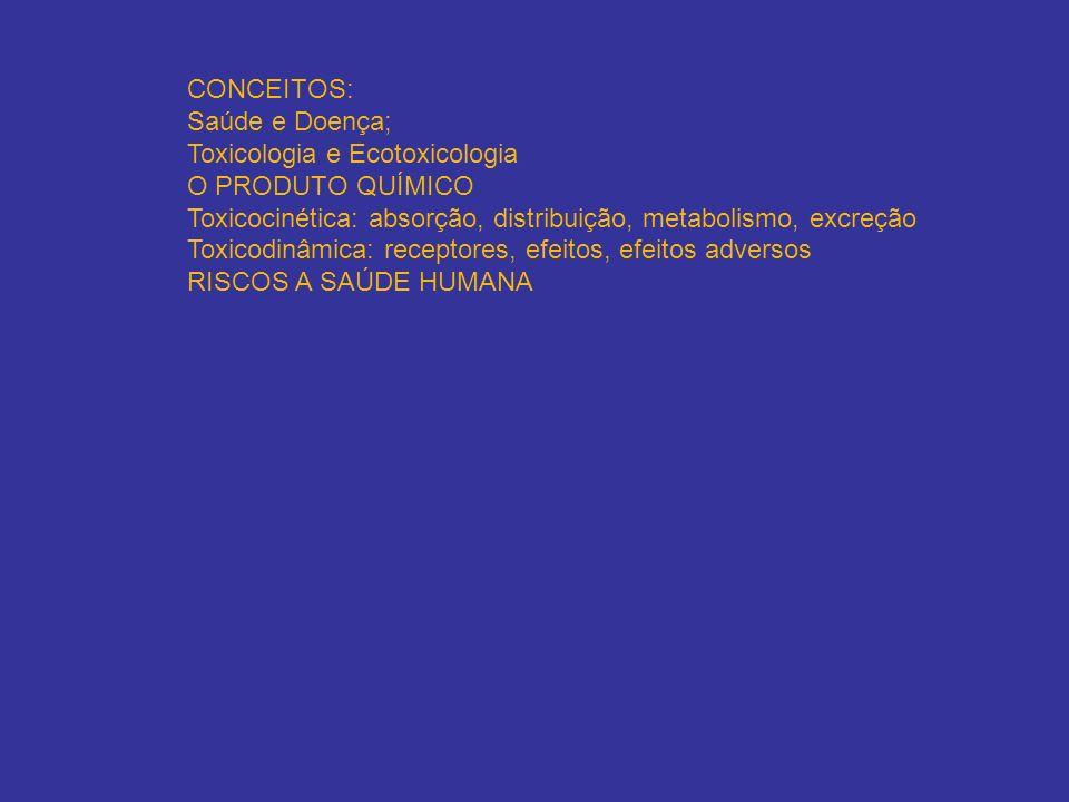 CONCEITOS: Saúde e Doença; Toxicologia e Ecotoxicologia O PRODUTO QUÍMICO Toxicocinética: absorção, distribuição, metabolismo, excreção Toxicodinâmica