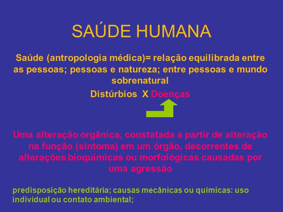 SAÚDE HUMANA Saúde (antropologia médica)= relação equilibrada entre as pessoas; pessoas e natureza; entre pessoas e mundo sobrenatural Distúrbios X Do