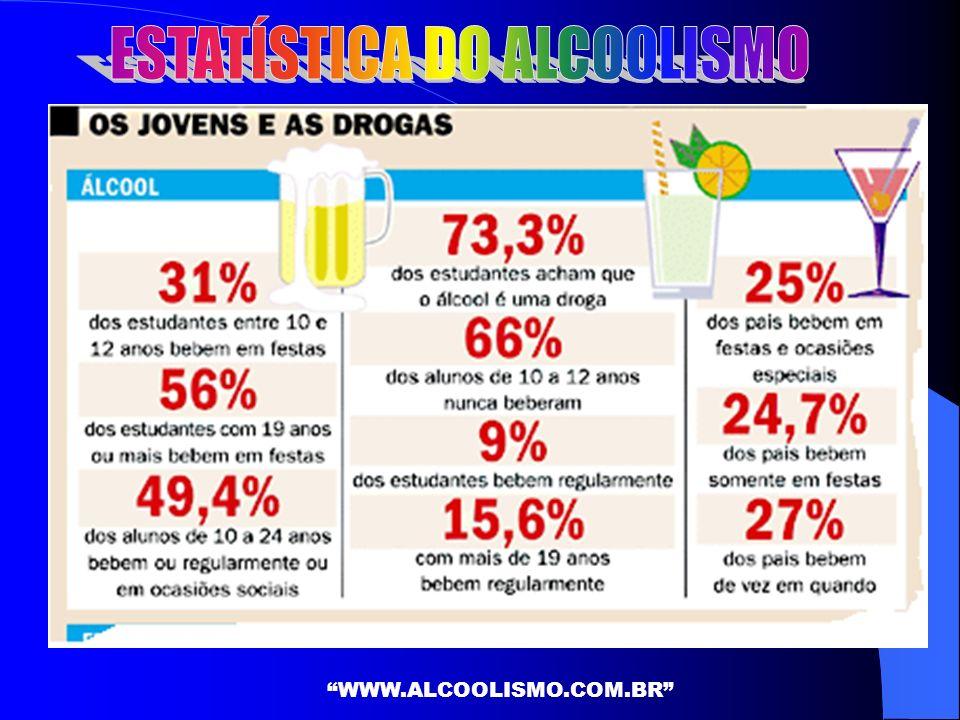 WWW.ALCOOLISMO.COM.BR