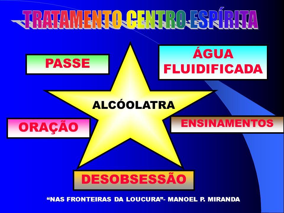ALCÓOLATRA PASSE ÁGUA FLUIDIFICADA ORAÇÃO DESOBSESSÃO ENSINAMENTOS NAS FRONTEIRAS DA LOUCURA- MANOEL P. MIRANDA
