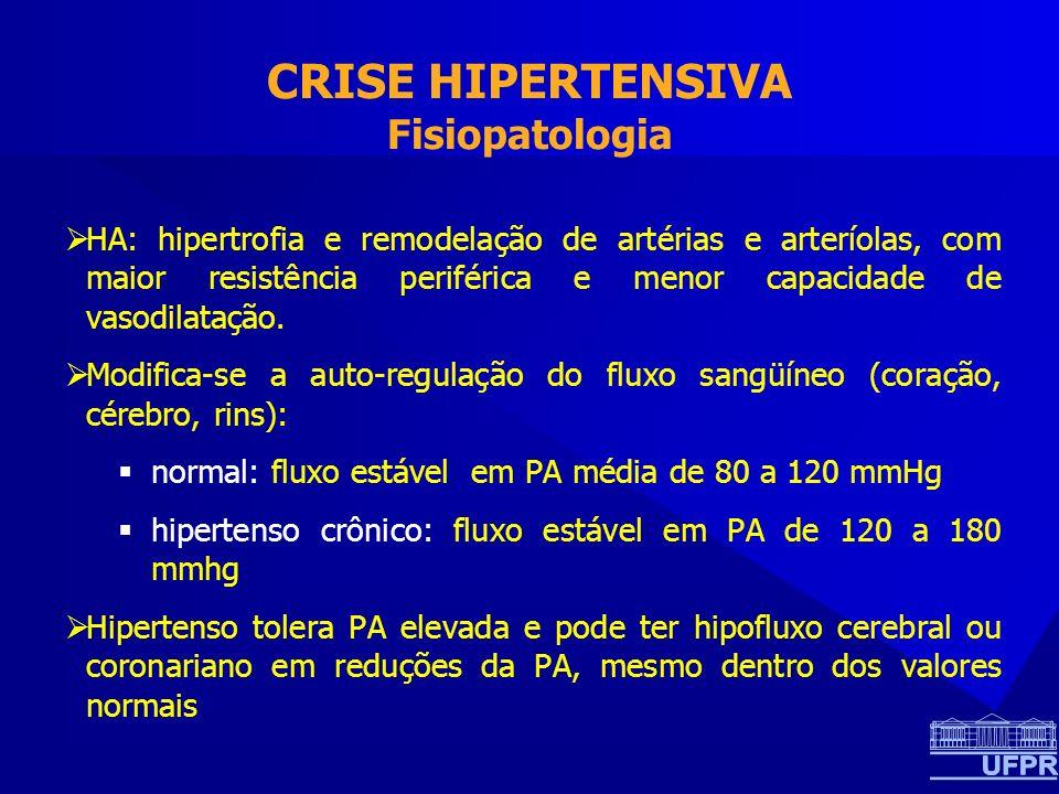 CRISE HIPERTENSIVA Fisiopatologia HA: hipertrofia e remodelação de artérias e arteríolas, com maior resistência periférica e menor capacidade de vasod