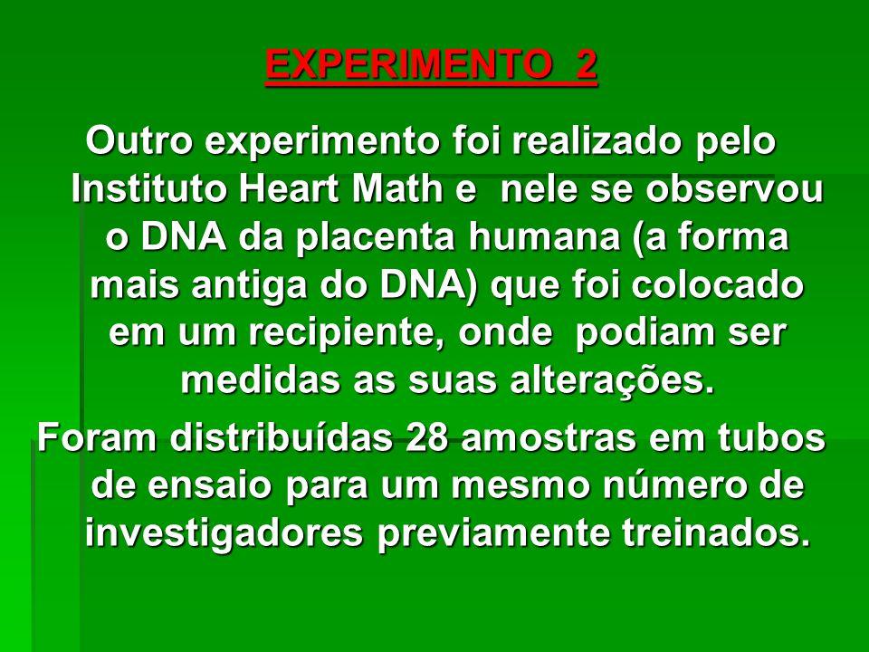 O DNA e o doador tiveram as mesmas respostas ao mesmo tempo. Mas o que isto significa? Gregg Braden diz que isto significa que as células vivas se rec