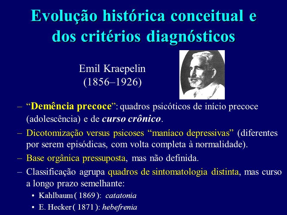 Conceitos básicos - Sintomatologia Conceitos básicos - Sintomatologia Sintomas positivos (mais comuns em surtos psicóticos agudos) Sintomas positivos