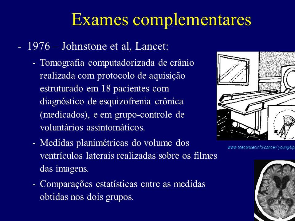 Classificação Atual: CID-10 ( 1992) Critérios Operacionais Presença de sintomas de pelo menos um dos seguintes subgrupos, por 1 mês: (a) Eco, inserção