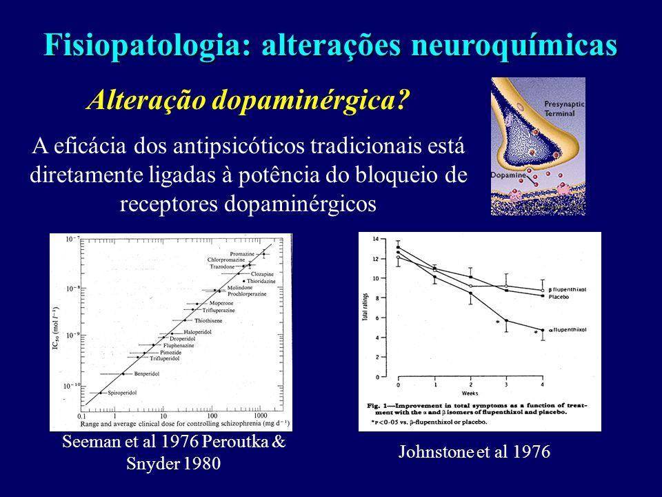 Fisiopatologia: alterações neuroanatômicas Neuropatologia Diminuições de volume cerebral Diminuição do número de células (sem gliose) Neuroimagem estr