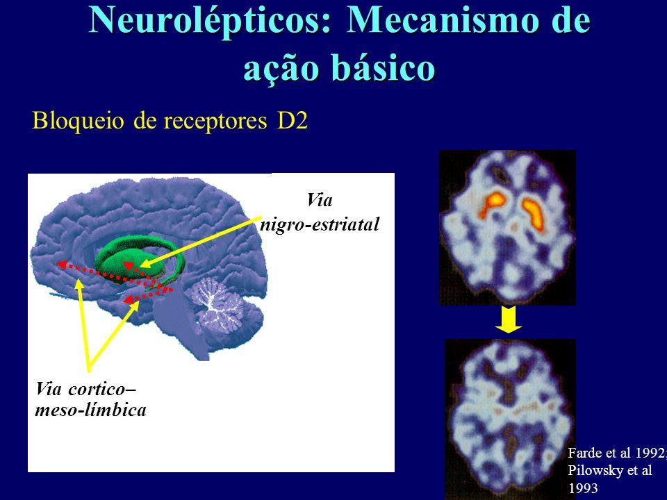 Tratamento farmacológico: -Antipsicóticos tradicionais (Neurolépticos)- Efeitos agudos: -Tranquilização -Controle de agitação psicomotora / agressivid