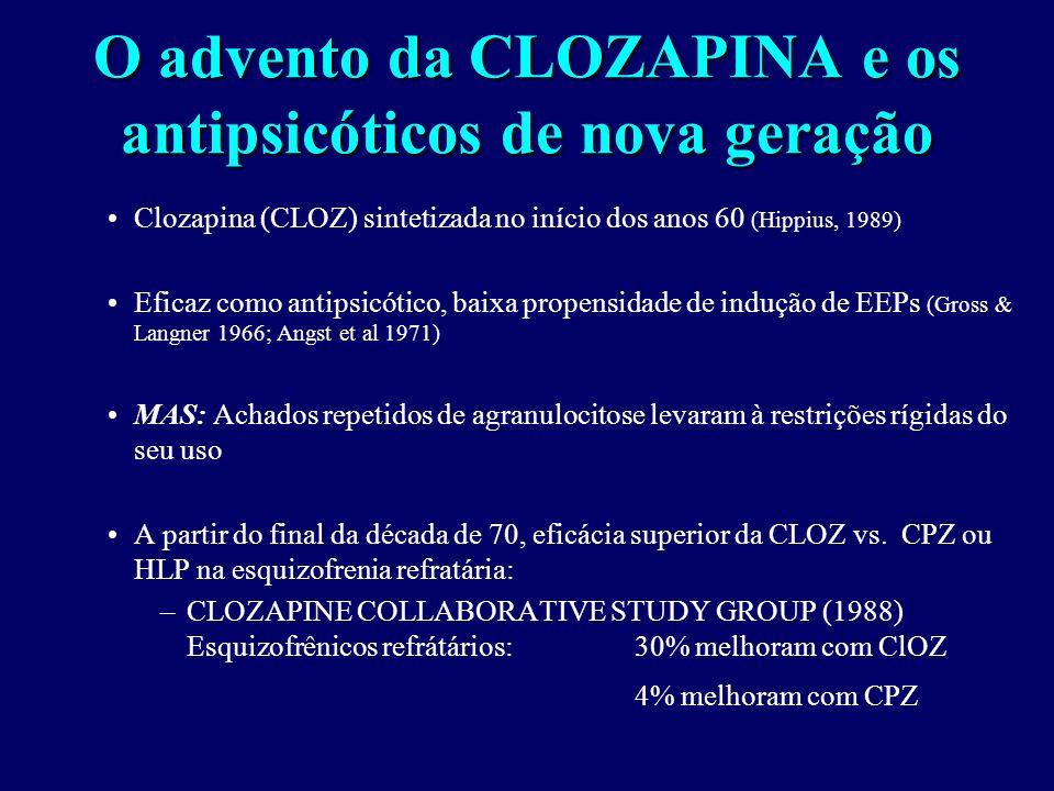 Problemas associados ao tratamento antipsicótico convencional 1. Efeitos colaterais (extrapiramidais e outros) 2. Sintomas negativos têm resposta pobr