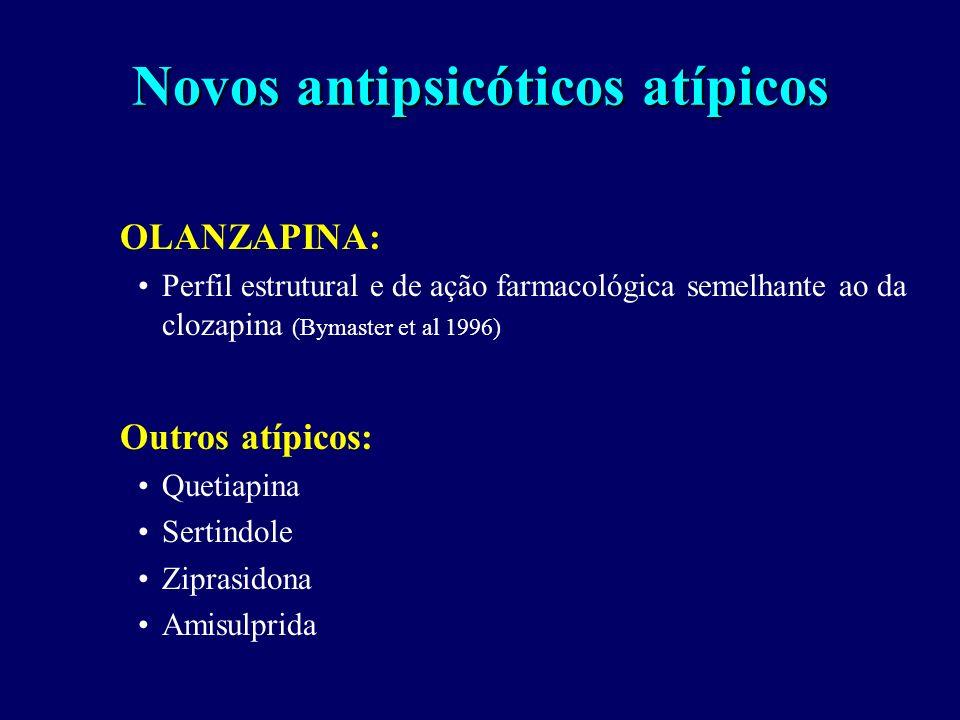 Outros antipsicóticos atípicos: Risperidona Preenche os critérios farmacológicos de atipicidade Preenche os critérios farmacológicos de atipicidade Le