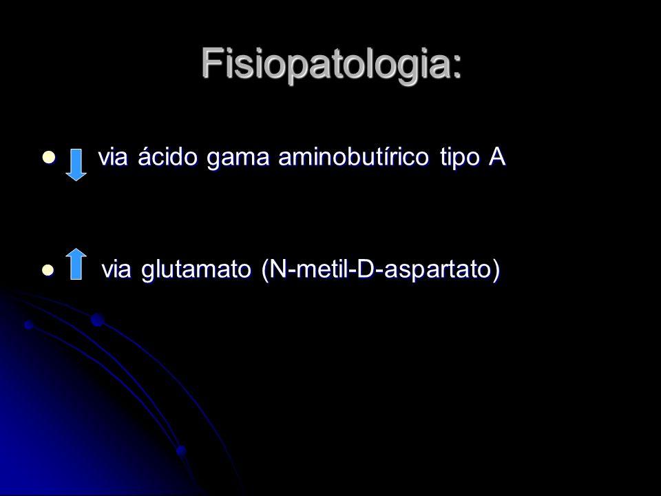 Fisiopatologia: via ácido gama aminobutírico tipo A via ácido gama aminobutírico tipo A via glutamato (N-metil-D-aspartato) via glutamato (N-metil-D-a