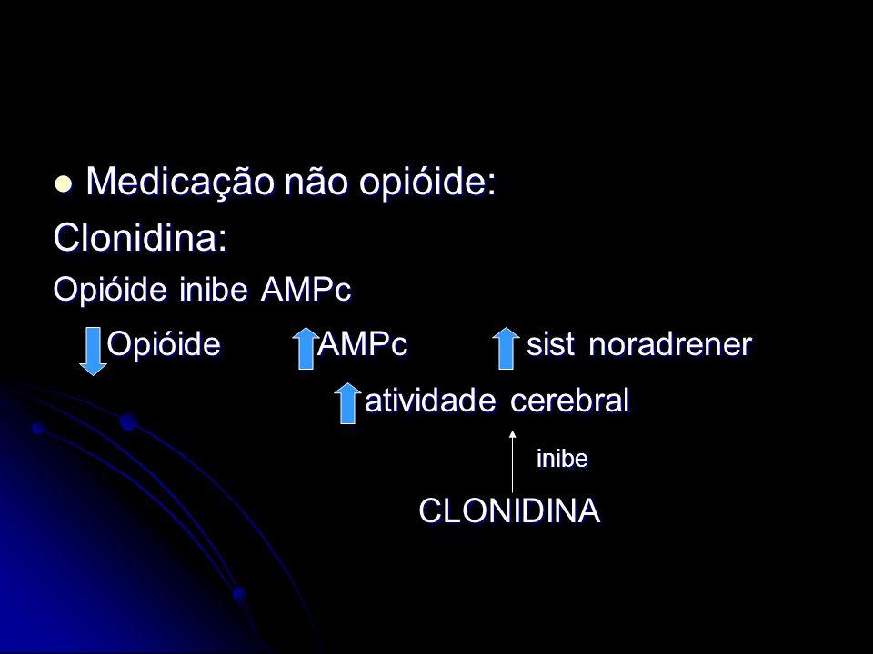 Medicação não opióide: Medicação não opióide:Clonidina: Opióide inibe AMPc Opióide AMPc sist noradrener Opióide AMPc sist noradrener atividade cerebra