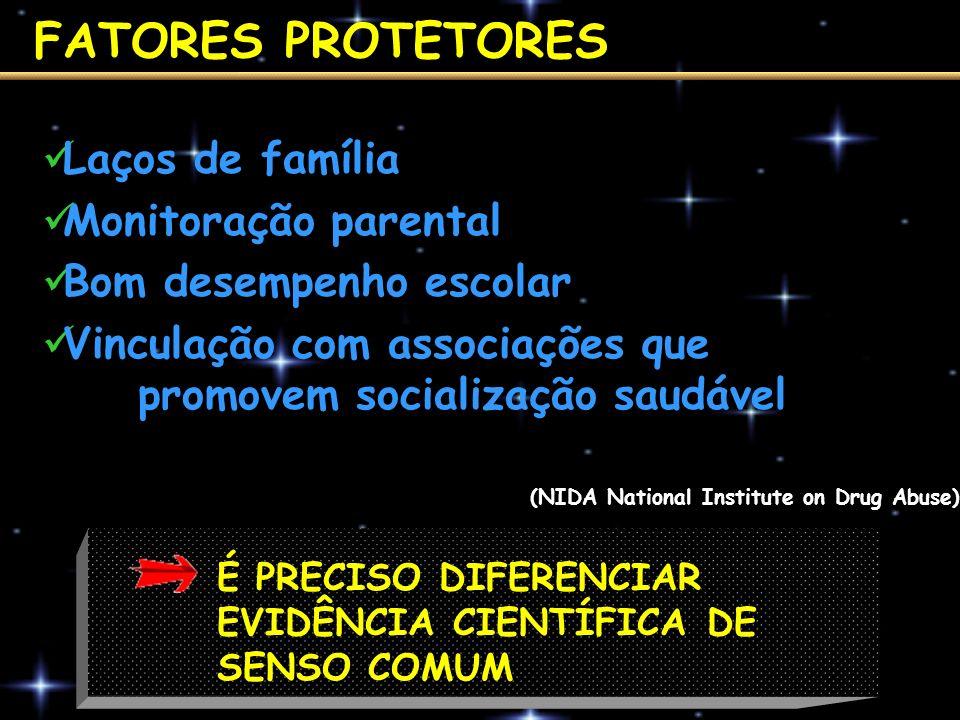 FATORES PROTETORES Laços de família Monitoração parental Bom desempenho escolar Vinculação com associações que promovem socialização saudável É PRECIS