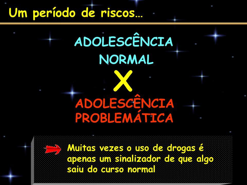 Um período de riscos… ADOLESCÊNCIA NORMAL Muitas vezes o uso de drogas é apenas um sinalizador de que algo saiu do curso normal ADOLESCÊNCIA PROBLEMÁT