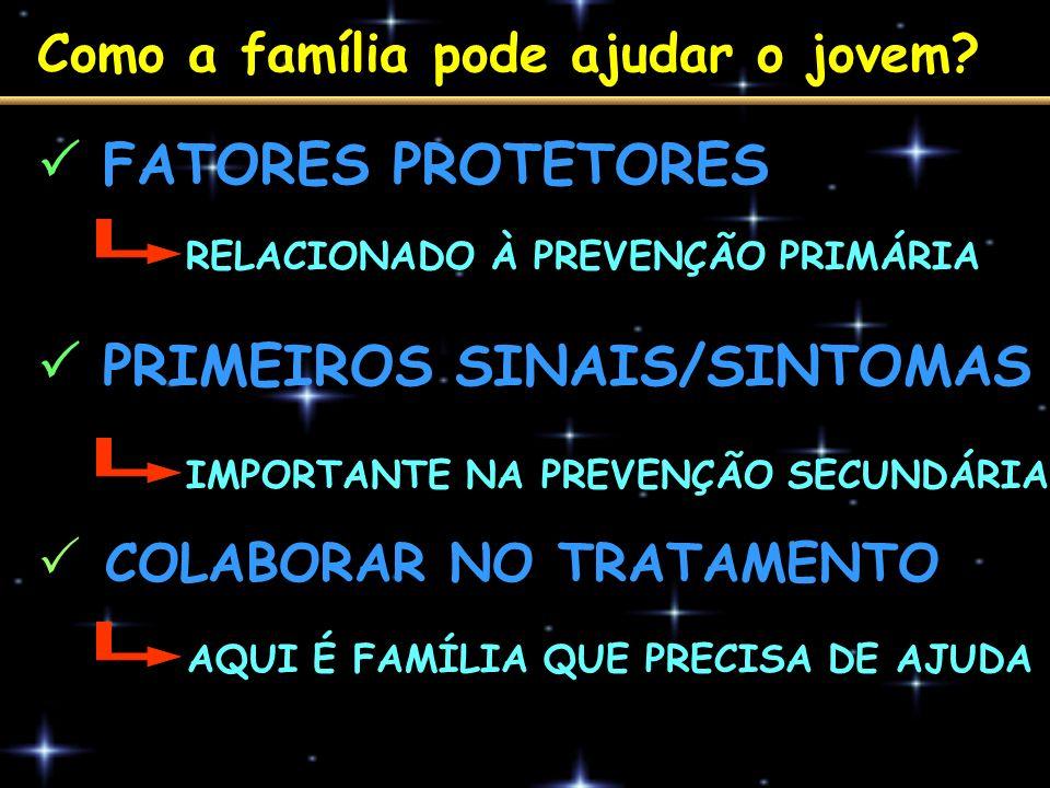 Como a família pode ajudar o jovem? FATORES PROTETORES PRIMEIROS SINAIS/SINTOMAS RELACIONADO À PREVENÇÃO PRIMÁRIA IMPORTANTE NA PREVENÇÃO SECUNDÁRIA C