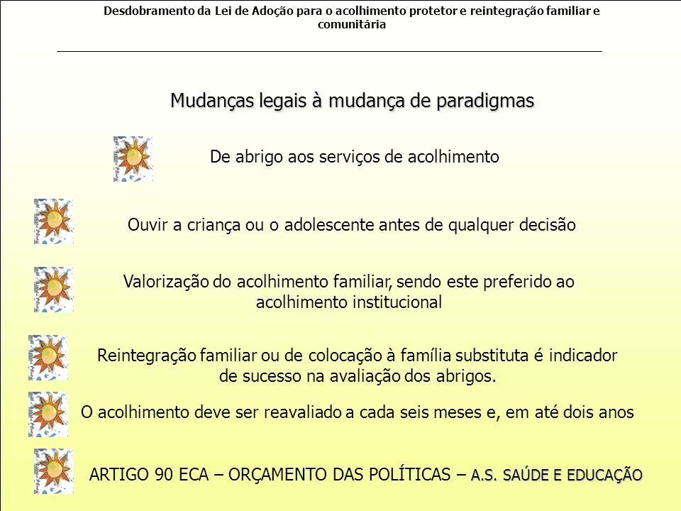 Desdobramento da Lei de Adoção para o acolhimento protetor e reintegração familiar e comunitária janevalente@gmail.com Jane Valente Prefeitura Municipal de Campinas