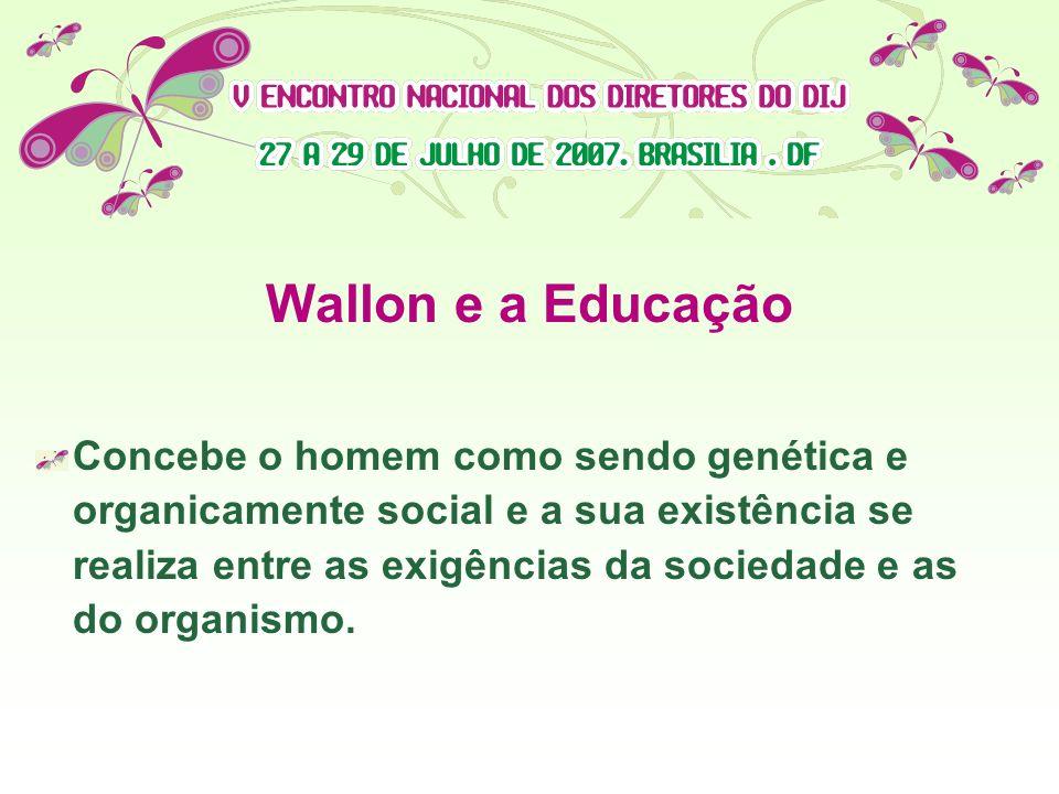 - Segundo Wallon: A atividade do homem é inconcebível sem o meio social, pois as sociedades não poderiam existir sem indivíduos que não possuam aptidõ