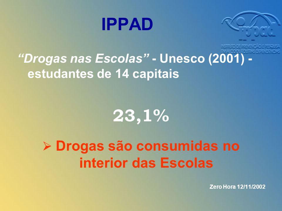 IPPAD Drogas nas Escolas - Unesco (2001) - estudantes de 14 capitais 23,1% Drogas são consumidas no interior das Escolas Zero Hora 12/11/2002