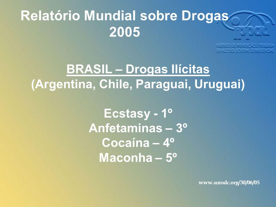 Relatório Mundial sobre Drogas 2005 BRASIL – Drogas Ilícitas (Argentina, Chile, Paraguai, Uruguai) Ecstasy - 1º Anfetaminas – 3º Cocaína – 4º Maconha – 5º www.unodc.org/30/06/05