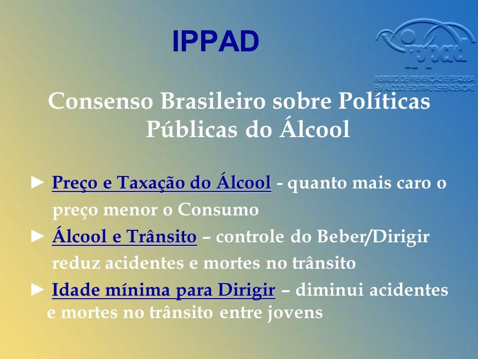 IPPAD Consenso Brasileiro sobre Políticas Públicas do Álcool Preço e Taxação do Álcool Preço e Taxação do Álcool - quanto mais caro o preço menor o Consumo Álcool e Trânsito Álcool e Trânsito – controle do Beber/Dirigir reduz acidentes e mortes no trânsito Idade mínima para Dirigir Idade mínima para Dirigir – diminui acidentes e mortes no trânsito entre jovens