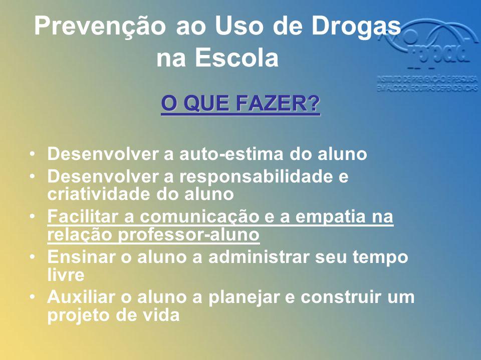 Prevenção ao Uso de Drogas na Escola O QUE FAZER.