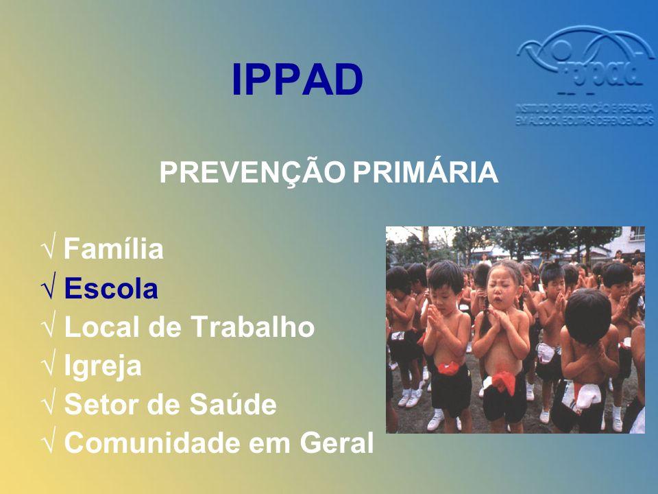 IPPAD PREVENÇÃO PRIMÁRIA Família Escola Local de Trabalho Igreja Setor de Saúde Comunidade em Geral