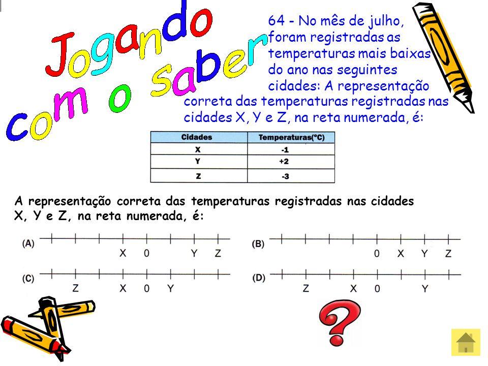63 - A professora solicitou que um Aluno resolvesse a seguinte expressão: N = ( -3)² - 3². O valor de N é: a) 18 b) 0 c) -18 d) 12 Errou! Que pena!