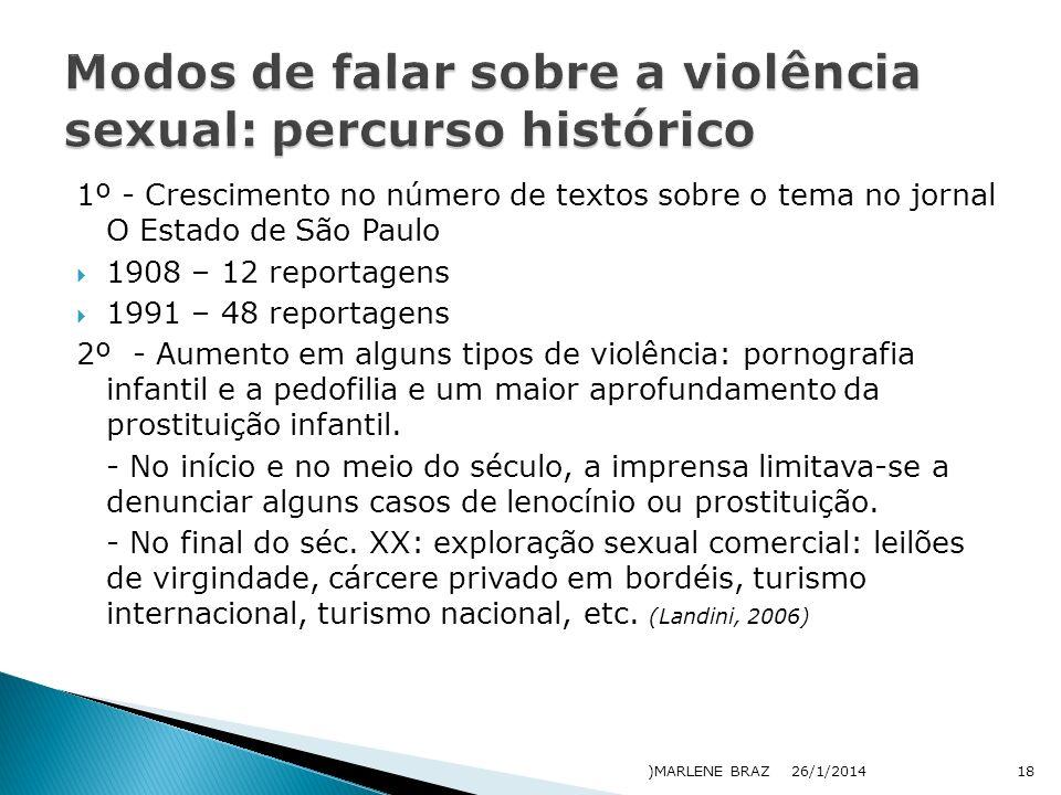 1º - Crescimento no número de textos sobre o tema no jornal O Estado de São Paulo 1908 – 12 reportagens 1991 – 48 reportagens 2º - Aumento em alguns t