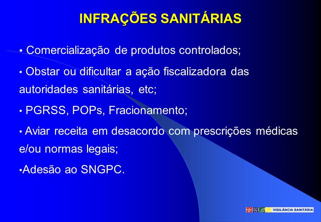 INFRAÇÕES SANITÁRIAS Comercialização de produtos controlados; Obstar ou dificultar a ação fiscalizadora das autoridades sanitárias, etc; PGRSS, POPs,