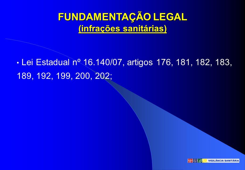 FUNDAMENTAÇÃO LEGAL (infrações sanitárias) Lei Estadual nº 16.140/07, artigos 176, 181, 182, 183, 189, 192, 199, 200, 202;