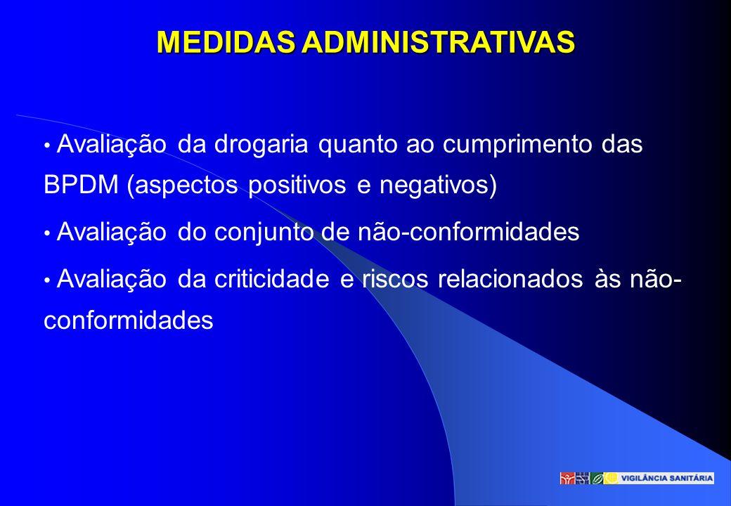 MEDIDAS ADMINISTRATIVAS Avaliação da drogaria quanto ao cumprimento das BPDM (aspectos positivos e negativos) Avaliação do conjunto de não-conformidad
