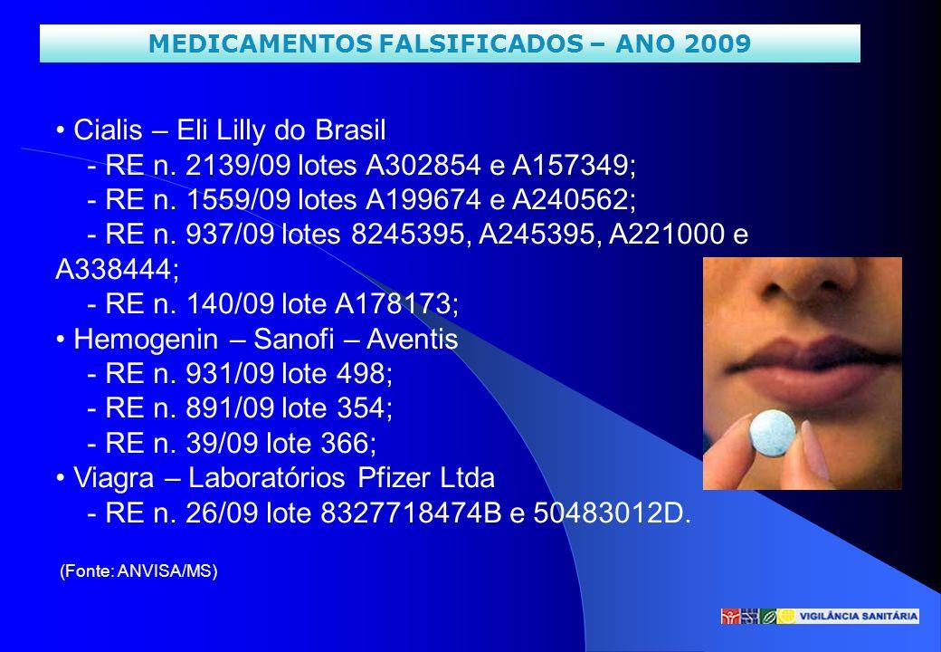 MEDICAMENTOS FALSIFICADOS – ANO 2009 Cialis – Eli Lilly do Brasil - RE n. 2139/09 lotes A302854 e A157349; - RE n. 1559/09 lotes A199674 e A240562; -