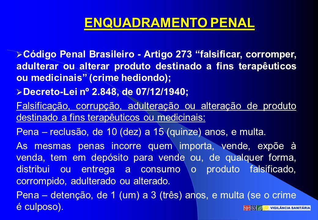 ENQUADRAMENTO PENAL Código Penal Brasileiro - Artigo 273 falsificar, corromper, adulterar ou alterar produto destinado a fins terapêuticos ou medicina