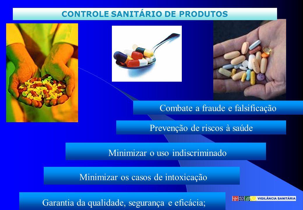 Minimizar o uso indiscriminado Garantia da qualidade, segurança e eficácia; Minimizar os casos de intoxicação Prevenção de riscos à saúde Combate a fr