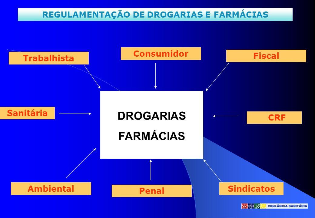 DROGARIAS FARMÁCIAS Trabalhista Fiscal AmbientalSindicatos Sanitária CRF REGULAMENTAÇÃO DE DROGARIAS E FARMÁCIAS Consumidor Penal