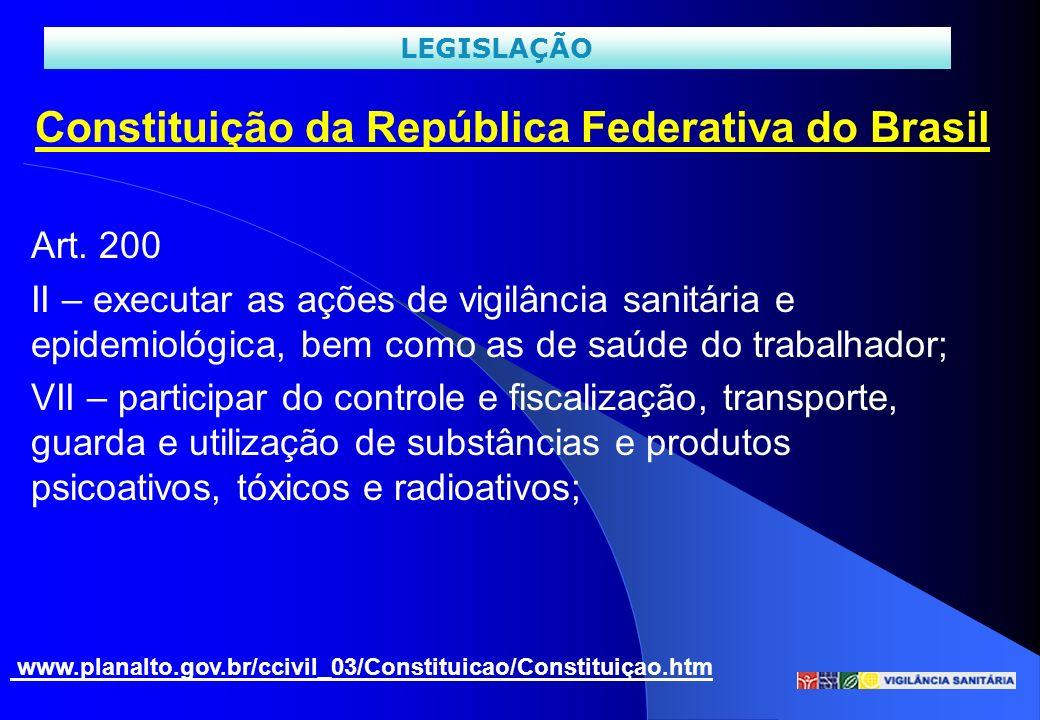 Constituição da República Federativa do Brasil Art. 200 II – executar as ações de vigilância sanitária e epidemiológica, bem como as de saúde do traba