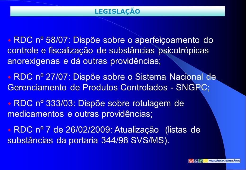 w RDC nº 58/07: Dispõe sobre o aperfeiçoamento do controle e fiscalização de substâncias psicotrópicas anorexígenas e dá outras providências; w RDC nº