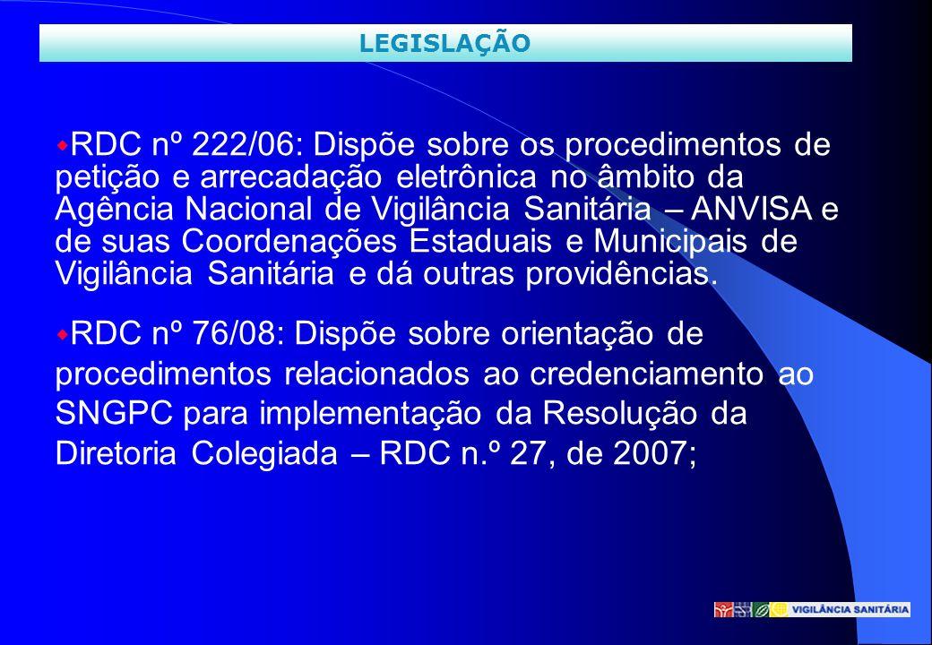 w RDC nº 222/06: Dispõe sobre os procedimentos de petição e arrecadação eletrônica no âmbito da Agência Nacional de Vigilância Sanitária – ANVISA e de