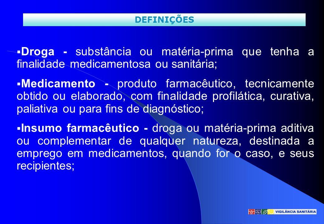 Droga - substância ou matéria-prima que tenha a finalidade medicamentosa ou sanitária; Medicamento - produto farmacêutico, tecnicamente obtido ou elab
