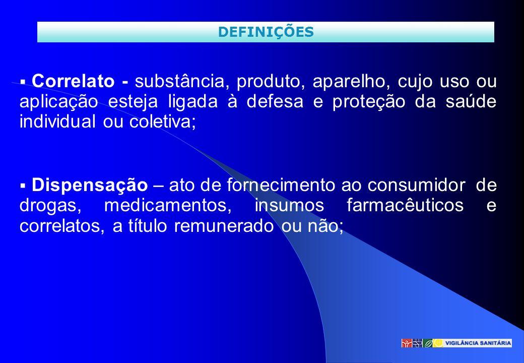 Correlato - substância, produto, aparelho, cujo uso ou aplicação esteja ligada à defesa e proteção da saúde individual ou coletiva; Dispensação – ato