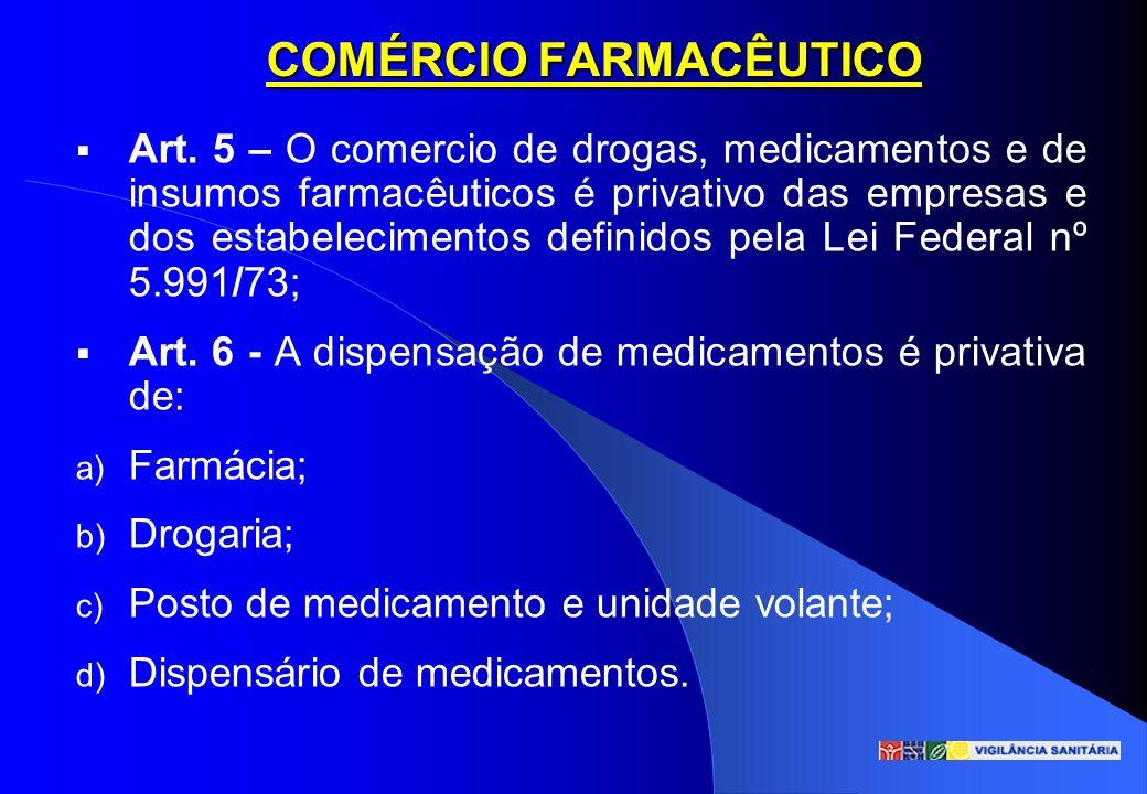 COMÉRCIO FARMACÊUTICO Art. 5 – O comercio de drogas, medicamentos e de insumos farmacêuticos é privativo das empresas e dos estabelecimentos definidos