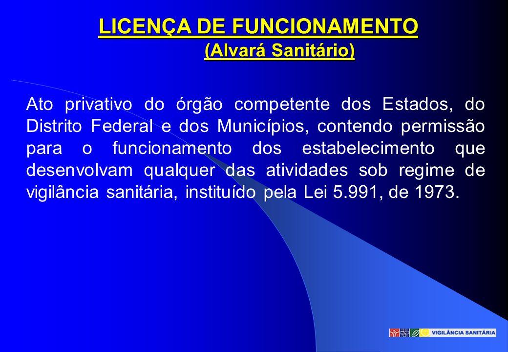 LICENÇA DE FUNCIONAMENTO (Alvará Sanitário) Ato privativo do órgão competente dos Estados, do Distrito Federal e dos Municípios, contendo permissão pa