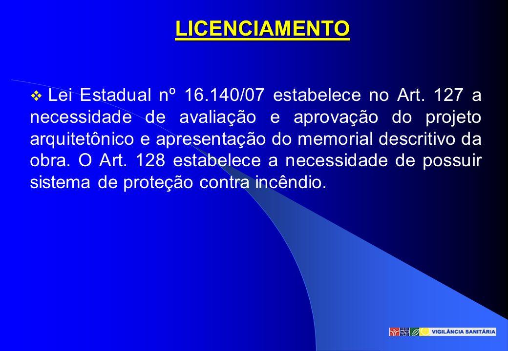 LICENCIAMENTO Lei Estadual nº 16.140/07 estabelece no Art. 127 a necessidade de avaliação e aprovação do projeto arquitetônico e apresentação do memor