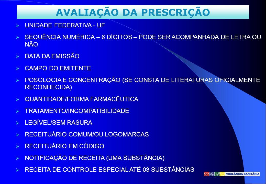 AVALIAÇÃO DA PRESCRIÇÃO UNIDADE FEDERATIVA - UF SEQUÊNCIA NUMÉRICA – 6 DÍGITOS – PODE SER ACOMPANHADA DE LETRA OU NÃO DATA DA EMISSÃO CAMPO DO EMITENT
