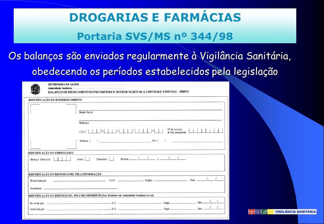 DROGARIAS E FARMÁCIAS Portaria SVS/MS nº 344/98 Os balanços são enviados regularmente à Vigilância Sanitária, obedecendo os períodos estabelecidos pel