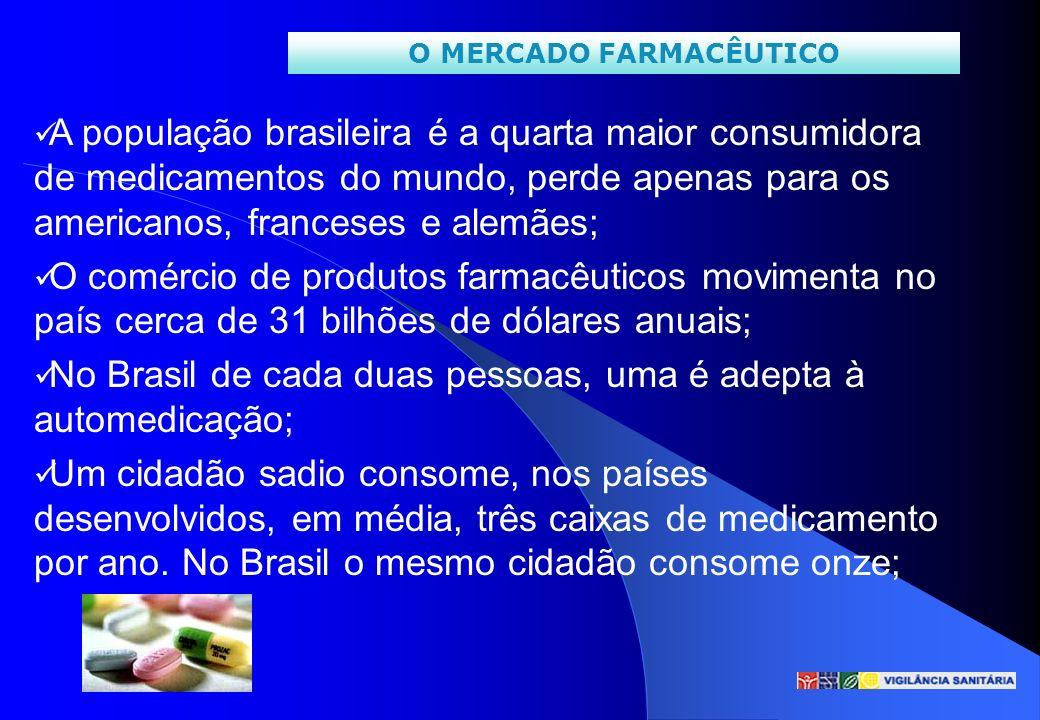 A população brasileira é a quarta maior consumidora de medicamentos do mundo, perde apenas para os americanos, franceses e alemães; O comércio de prod