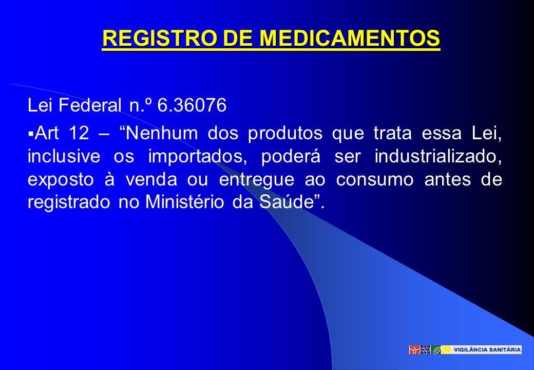 REGISTRO DE MEDICAMENTOS Lei Federal n.º 6.36076 Art 12 – Nenhum dos produtos que trata essa Lei, inclusive os importados, poderá ser industrializado,