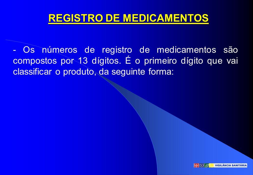 REGISTRO DE MEDICAMENTOS - Os números de registro de medicamentos são compostos por 13 dígitos. É o primeiro dígito que vai classificar o produto, da