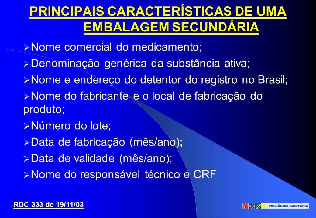 Nome comercial do medicamento; Denominação genérica da substância ativa; Nome e endereço do detentor do registro no Brasil; Nome do fabricante e o loc