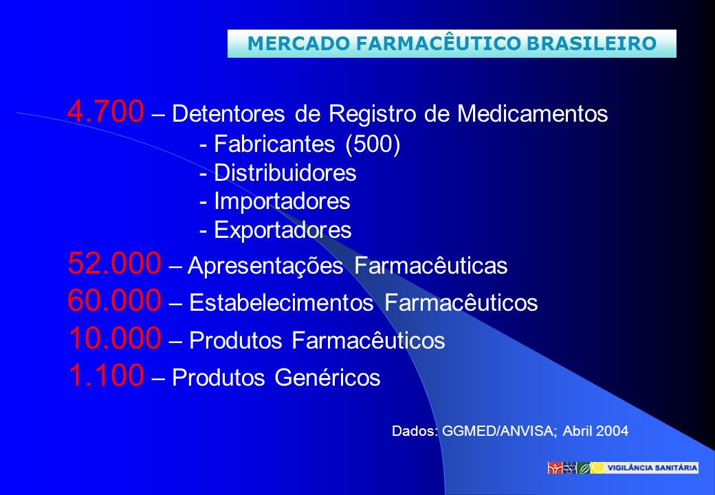 4.700 – Detentores de Registro de Medicamentos - Fabricantes (500) - Distribuidores - Importadores - Exportadores 52.000 – Apresentações Farmacêuticas