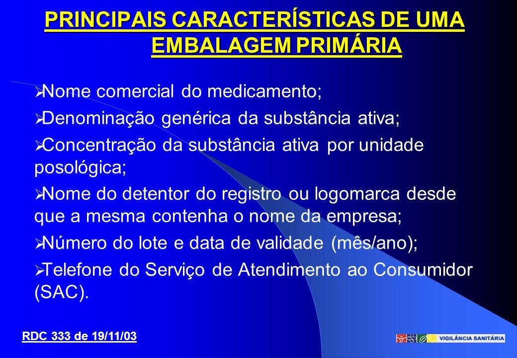 Nome comercial do medicamento; Denominação genérica da substância ativa; Concentração da substância ativa por unidade posológica; Nome do detentor do